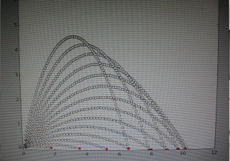 First Place Grades 4-6 Samarth Venkatraman Computational Model of a Projectile's Trajectory (image2)