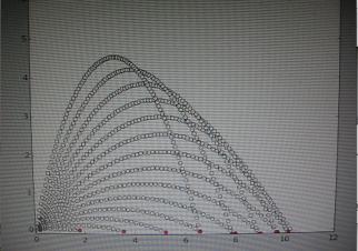 First Place Grades 4-6 Samarth Venkatraman Computational Model of a Projectile's Trajectory (image2)
