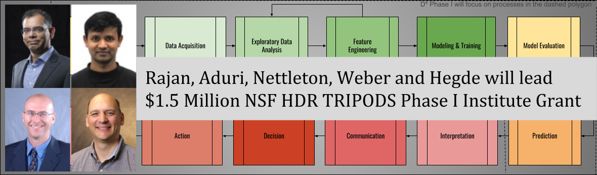 Rajan, Aduri, Nettleton, Weber and Hegde will lead $1.5 Million NSF HDR TRIPODS Phase I Institute Grant